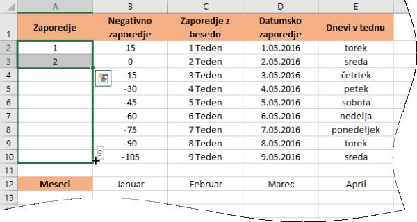 Excel osnovni-vnos zaporednih podatkov